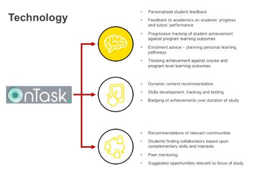 blog-page-slide-2
